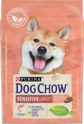 Сухой корм для собак Dog Chow Sensitive Лосось 800г